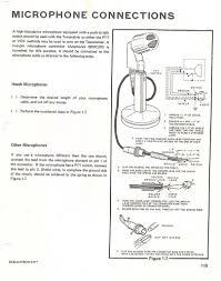 female plug insert wiring diagram for the heathkit hw 100 qrz forums heath kit hw 101 hf transceiver microphone wiring from hw 101 manual wmsinc org n7ebg heathkitpdf hw 101 manual pdf