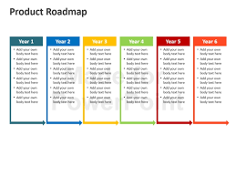 road map powerpoint template product roadmap powerpoint template the highest quality powerpoint