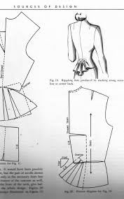 A Necessary Feature Of Pattern Is Stunning Drafting Bookshelf Patterns Pattern Drafting And Sewing Patterns