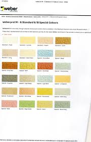 Sikagard 62 Color Chart Chemical Construction Products