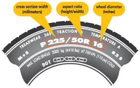 Tire Size Tire Size Specs