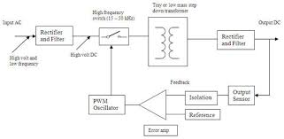 power supply block diagram info what is smps switched mode power supply types of smps wiring block