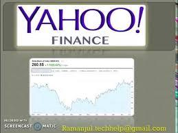 Yahoo Finance Moving Average Charts How To Use Yahoo Finance Charts