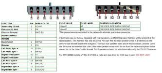 jeep grand cherokee stereo wiring diagram infinity wiring 1994 jeep grand cherokee wiring diagram 2004