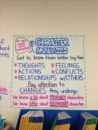 71 Best Character Anchor Charts Images Anchor Charts