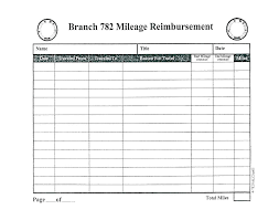 petty cash reimbursement template reimbursement request form template