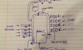 creative boiler wiring diagram for thermostat boiler where do i 4 Wire Thermostat Wiring best imit pipe thermostat wiring diagram honeywell pipe thermostat flue imit wiring diagram clip on divine