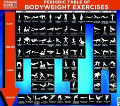 Get Fit For The Army Wall Chart This Table Of Exercises Shows You How To Get Fit Without Any