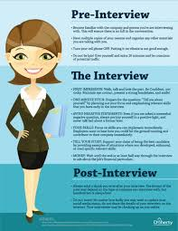 The 3 Stages Of A Successful Job Interview Before During And
