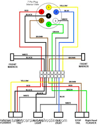 wiring diagrams 2001 dodge ram 1500 radio wire diagram wirdig car trailer wiring 7 way trailer wiring 5 pin trailer plug wiring standard trailer wiring 4