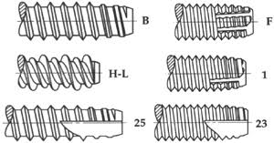 Self Tapping Screw Thread Chart American Fastener Self Tapping Screws