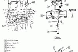 2005 pontiac vibe transmission problems wiring diagram for car 2002 pontiac aztek thermostat diagram