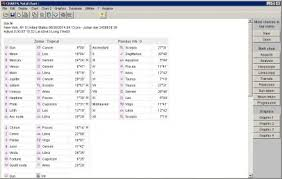 Astromart Birth Chart Astromart Get The Software Safe And Easy