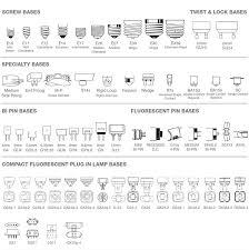 bulb base photo chart