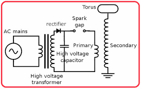 6 volt coil wiring diagram for tesla manual e books tesla wiring diagram at Tesla Wiring Diagram