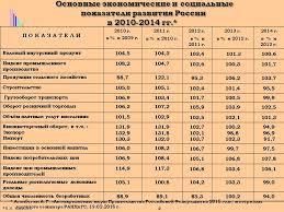 Экономические показатели россии за Каталог отборного фото Курсовая работа экономический рост