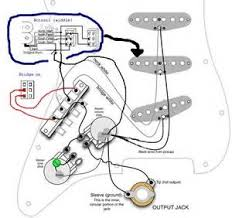 similiar fender strat wiring keywords fender stratocaster wiring diagram on fender squier strat wiring