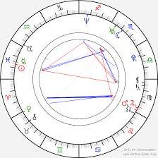 Laura Prepon Birth Chart Horoscope Date Of Birth Astro