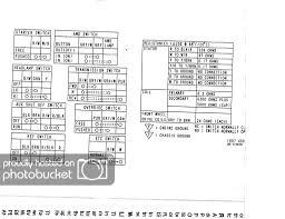 polaris wiring diagrams 1997 wiring library 2000 polaris scrambler 400 wiring diagram polaris scrambler 400 1997 polaris sportsman 500 wiring diagram 1997