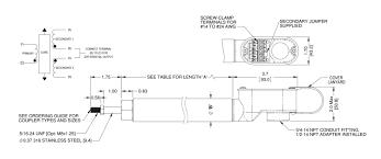 linear position sensors pghd series power generation steam control lvdt linear position sensors pghd series power generation steam control valves