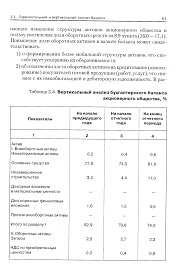Горизонтальный и вертикальный анализ баланса предприятия Горизонтальный и вертикальный анализ баланса курсовая работа