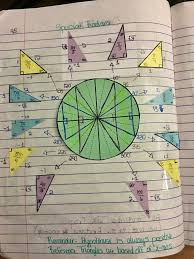 best trigonometry ideas trig identities sheet  misscalcul8 trig unit 4 unit circle interactive notebook
