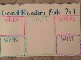 5 W Questions Who What When Where Why Anchor Chart