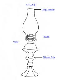 Antique Lamp Supply know oil lamp front to back. We have been restoring and  repairing oil lamps for many years.