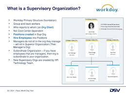 Workday Training Hr Technology Team Ppt Download