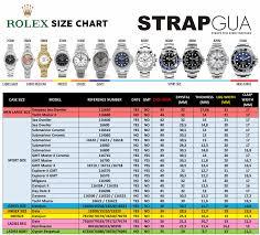 Complete Rolex Size Lug Width Malio Straps