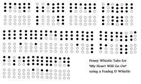 My Heart Will Go On Tin Whistle Finger Chart