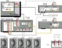 wiring diagrams dvd, vcr, tv, receiver, tape deck pioneer tape deck wiring diagram at Tape Deck Wiring Diagram