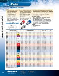 Ferrule Color Chart Page 33 Of Sta Kon