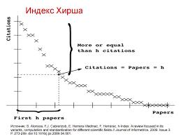Наукометрия библиометрия индекс цитирования индекс Хирша screenshot 54 png