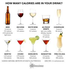Cheers Counting The Calories In Alcoholic Drinks Live Science