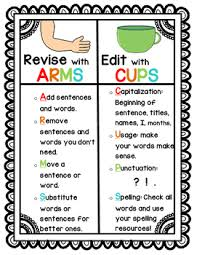 Revise And Edit Anchor Chart Arms And Cups Anchor Chart Teaching Writing Third Grade