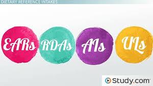 Dietary Reference Intakes Ear Rda Ai Ul