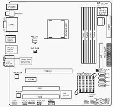 hp and compaq desktop pcs motherboard specifications mcp61pm hm motherboard layout figure layout