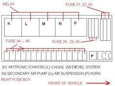 Fuse Classes Chart 13 Best Wiring Schematics Images Mercedes Benz Forum