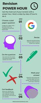 How To Revise A Paper How To Revise Effectively For Gcse And A Levels