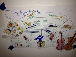 Kids Learning About The Orchestra Wunderful Homeschool