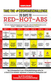 How To Get A Flat Stomach 4 Week Abs Workout Challenge And