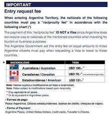 visas fees for argentina