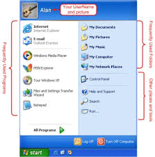 Turlough Hunter Computer System Software