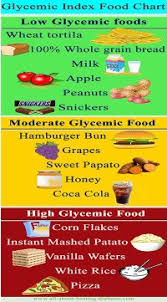 Corn Glycemic Index Chart Glycemic Level Chart Study The Glycemic Index Is