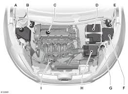 fuse box in ford fiesta fuse wiring diagrams