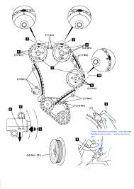 Timing belt diagram timing belt diagram maintenance replacement of 1996 toyota camry timing belt