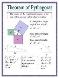 Pythagoras Theorem Chart Pythagorean Theorem