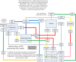 ecobee wiring schematic for single stage heat pump and single ecobee wiring schematic for single stage heat pump and single stage furnace dehumidifier