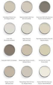 popular neutral paint colorsInterior Paint Color and Color Palette Ideas with Pictures  Home